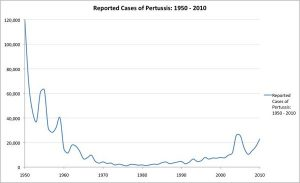 cases-pertussis-nationwide_2_t600