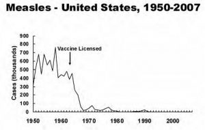 vaccine-measles-cases-1950